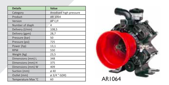 Ar1064 semi hydraulic four diaphragm pump rb spraytech ar1064 semi hydraulic four diaphragm pump ccuart Images