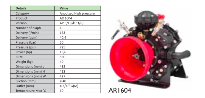 Ar1604 semi hydraulic four diaphragm pump rb spraytech ar1604 semi hydraulic four diaphragm pump ccuart Images
